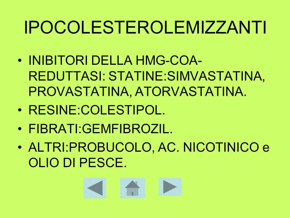 IPOCOLESTEROLEMIZZANTI INIBITORI DELLA HMG-COA- REDUTTASI: STATINE:SIMVASTATINA, PROVASTATINA, ATORVASTATINA. RESINE:COLESTIPOL. FIBRATI:GEMFIBROZIL.