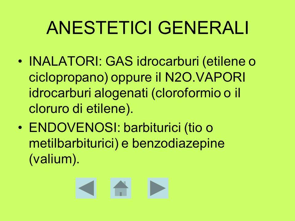 ANESTETICI GENERALI INALATORI: GAS idrocarburi (etilene o ciclopropano) oppure il N2O.VAPORI idrocarburi alogenati (cloroformio o il cloruro di etilen