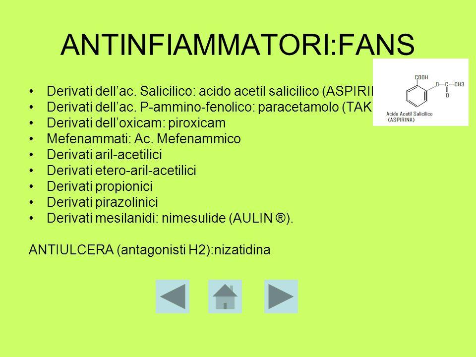 ANTINFIAMMATORI:FANS Derivati dellac. Salicilico: acido acetil salicilico (ASPIRINA ®) Derivati dellac. P-ammino-fenolico: paracetamolo (TAKIPIRINA ®)