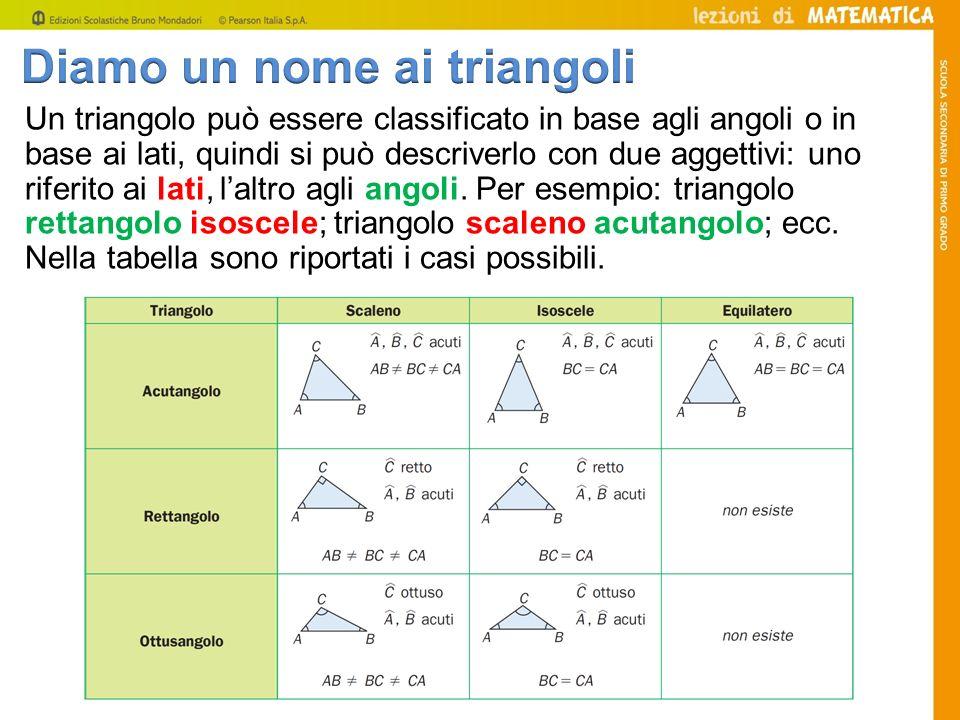 Un triangolo può essere classificato in base agli angoli o in base ai lati, quindi si può descriverlo con due aggettivi: uno riferito ai lati, laltro