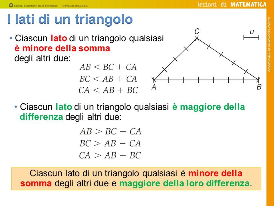 Ciascun lato di un triangolo qualsiasi è minore della somma degli altri due: Ciascun lato di un triangolo qualsiasi è maggiore della differenza degli