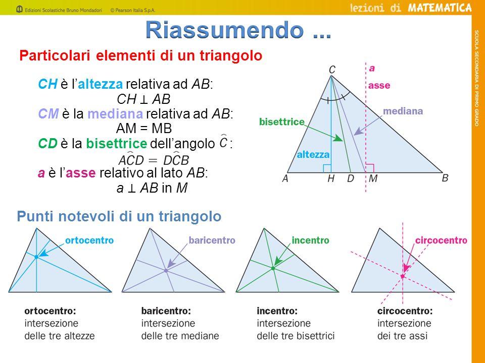 Particolari elementi di un triangolo CH è laltezza relativa ad AB: CH AB CM è la mediana relativa ad AB: AM = MB CD è la bisettrice dellangolo : a è l