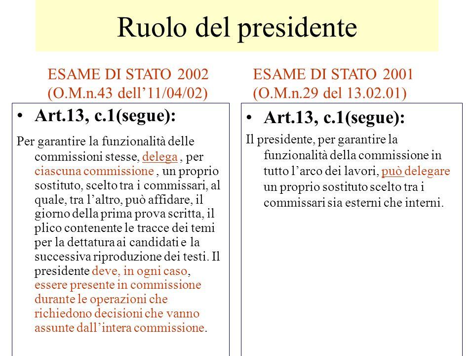 Ruolo del presidente Art.13, c.1(segue): Per garantire la funzionalità delle commissioni stesse, delega, per ciascuna commissione, un proprio sostitut