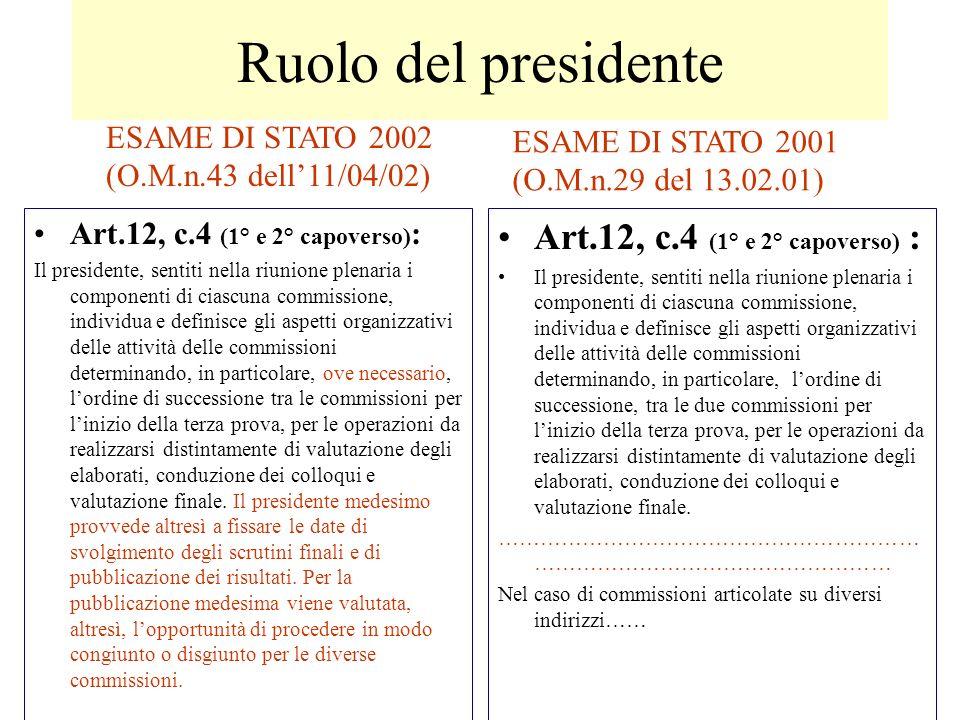 Ruolo del presidente Art.12, c.4 (1° e 2° capoverso) : Il presidente, sentiti nella riunione plenaria i componenti di ciascuna commissione, individua