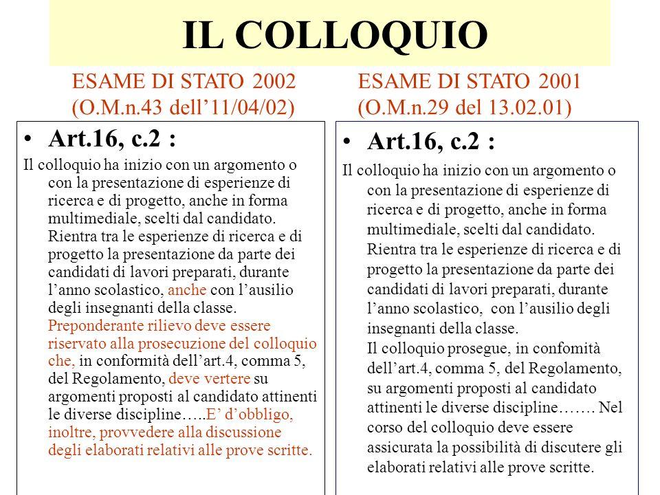 IL COLLOQUIO Art.16, c.2 : Il colloquio ha inizio con un argomento o con la presentazione di esperienze di ricerca e di progetto, anche in forma multi
