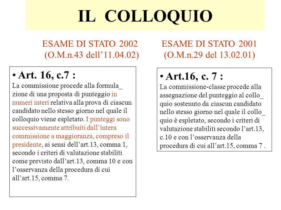 IL COLLOQUIO ESAME DI STATO 2002 (O.M.n.43 dell11.04.02) ESAME DI STATO 2001 (O.M.n.29 del 13.02.01) Art. 16, c.7 : La commissione procede alla formul