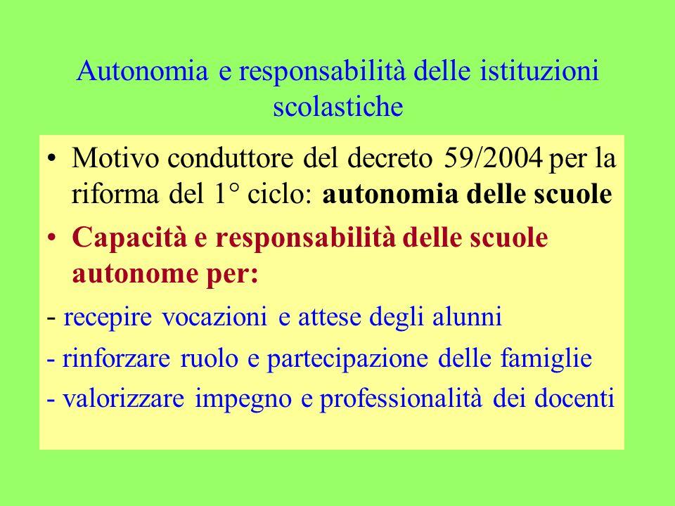 Autonomia e responsabilità delle istituzioni scolastiche Motivo conduttore del decreto 59/2004 per la riforma del 1° ciclo: autonomia delle scuole Cap
