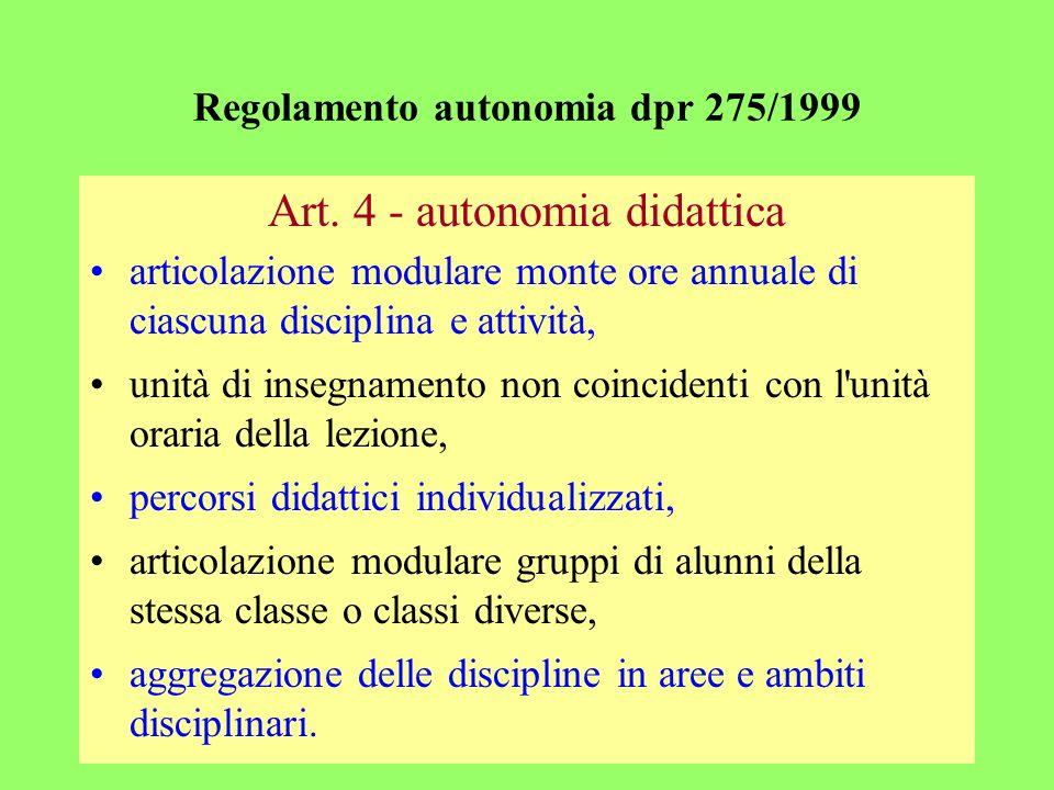 Regolamento autonomia dpr 275/1999 Art. 4 - autonomia didattica articolazione modulare monte ore annuale di ciascuna disciplina e attività, unità di i