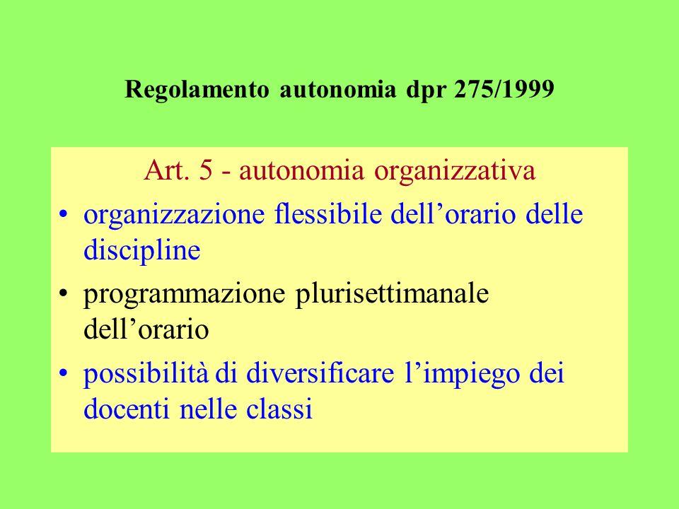 Regolamento autonomia dpr 275/1999 Art. 5 - autonomia organizzativa organizzazione flessibile dellorario delle discipline programmazione plurisettiman