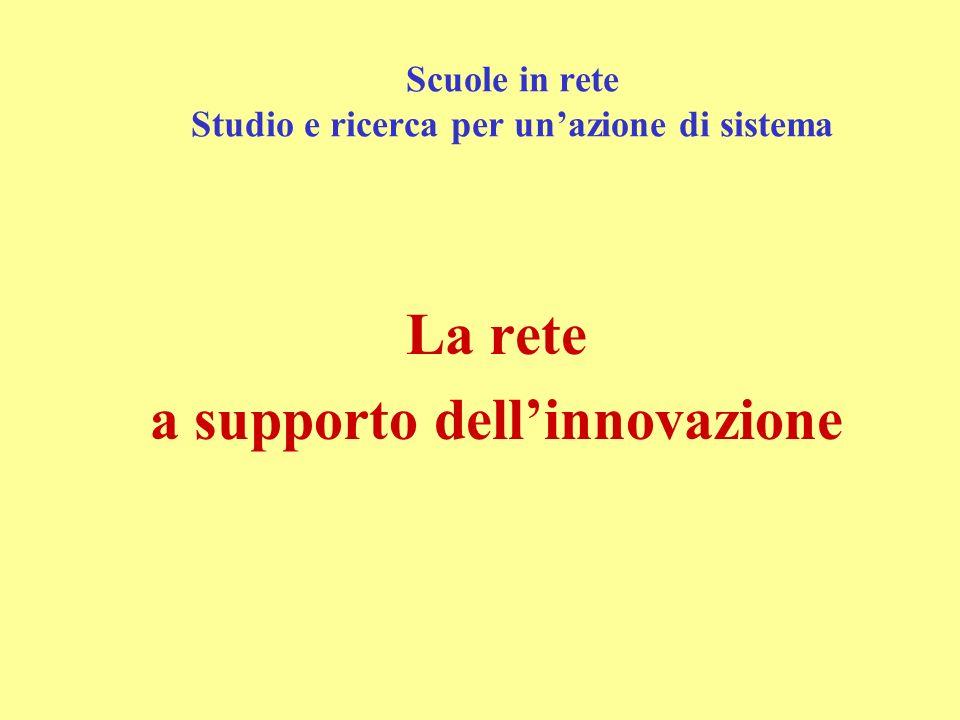 Scuole in rete Studio e ricerca per unazione di sistema La rete a supporto dellinnovazione