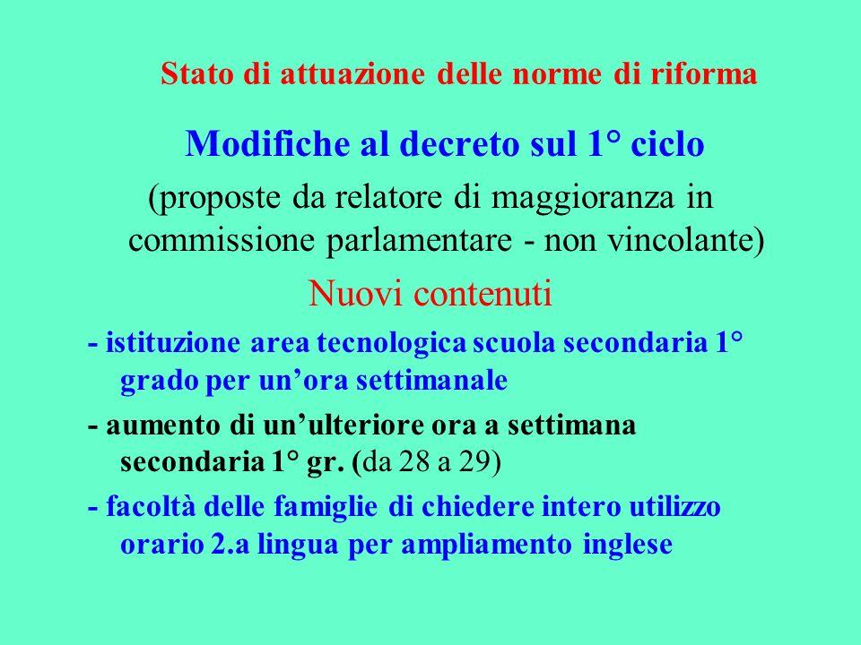Stato di attuazione delle norme di riforma Modifiche al decreto sul 1° ciclo (proposte da relatore di maggioranza in commissione parlamentare - non vi