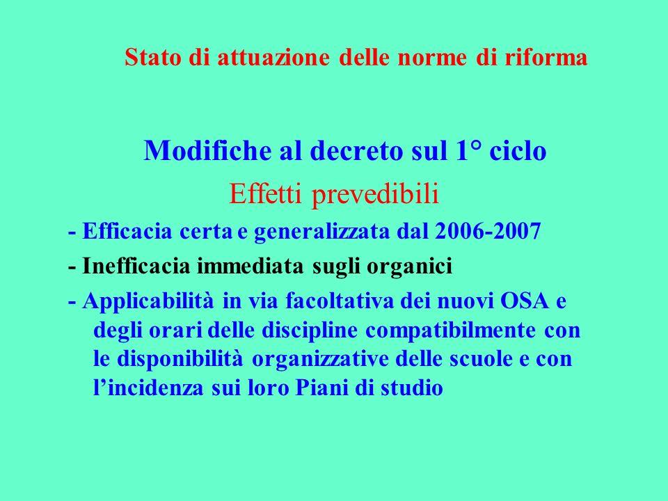 Stato di attuazione delle norme di riforma Modifiche al decreto sul 1° ciclo Effetti prevedibili - Efficacia certa e generalizzata dal 2006-2007 - Ine