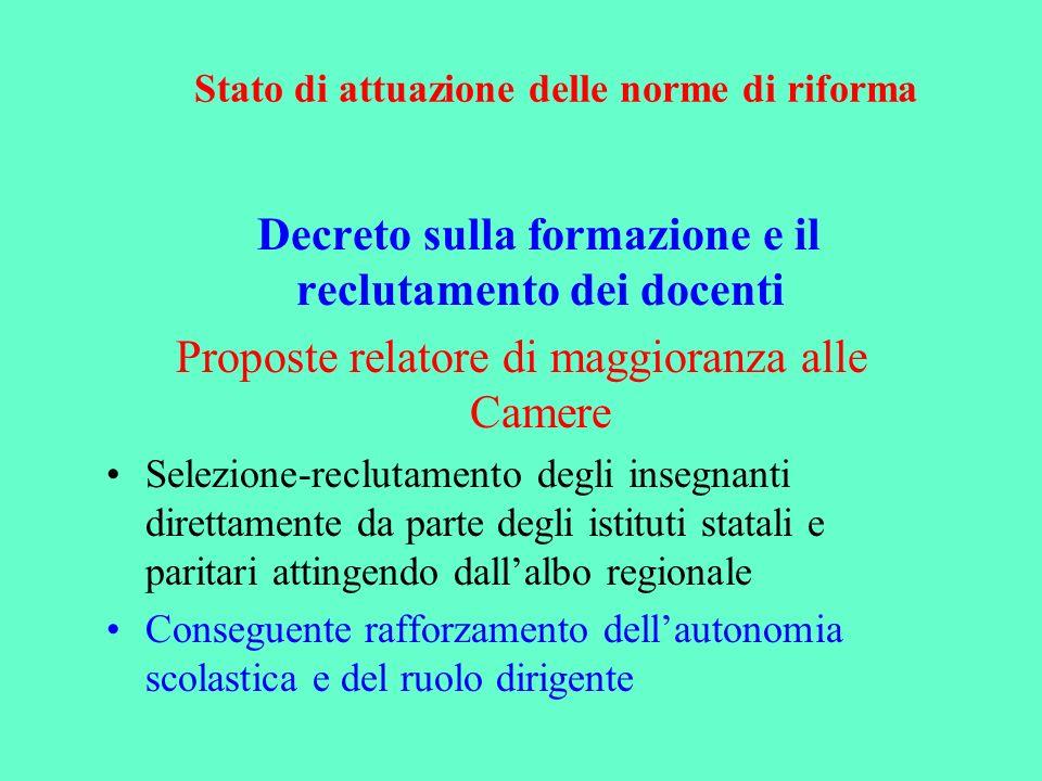 Stato di attuazione delle norme di riforma Decreto sulla formazione e il reclutamento dei docenti Proposte relatore di maggioranza alle Camere Selezio
