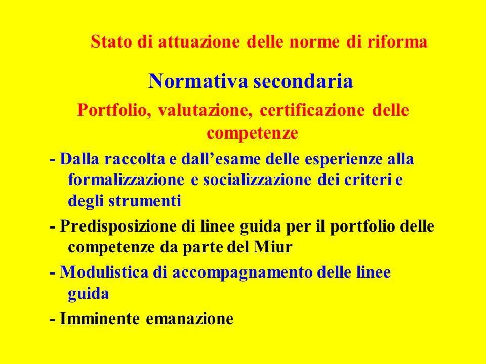 Stato di attuazione delle norme di riforma Normativa secondaria Portfolio, valutazione, certificazione delle competenze - Dalla raccolta e dallesame d
