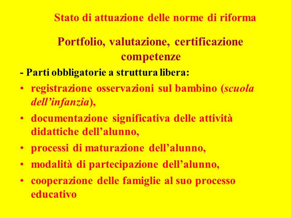 Stato di attuazione delle norme di riforma Portfolio, valutazione, certificazione competenze - Parti obbligatorie a struttura libera: registrazione os