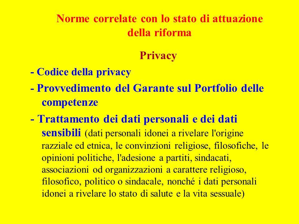 Norme correlate con lo stato di attuazione della riforma Privacy - Codice della privacy - Provvedimento del Garante sul Portfolio delle competenze - T