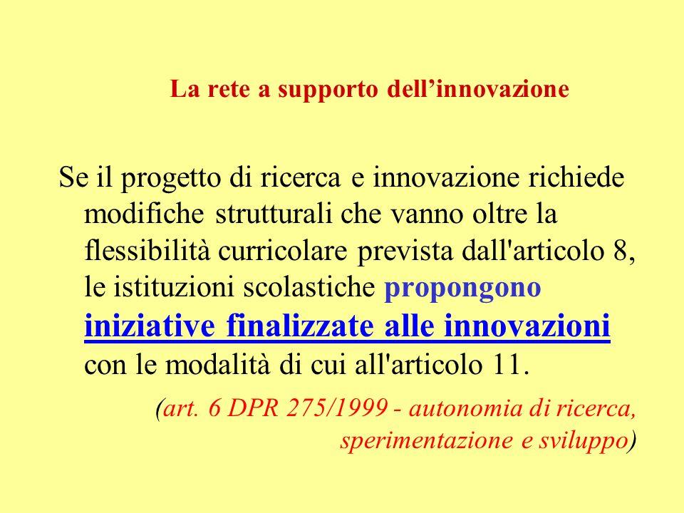 La rete a supporto dellinnovazione Se il progetto di ricerca e innovazione richiede modifiche strutturali che vanno oltre la flessibilità curricolare prevista dall articolo 8, le istituzioni scolastiche propongono iniziative finalizzate alle innovazioni con le modalità di cui all articolo 11.