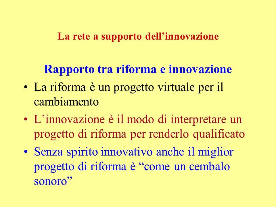 La rete a supporto dellinnovazione Rapporto tra riforma e innovazione Linnovazione è funzionale allattuazione dei progetti di riforma (di qualsiasi progetto di riforma) e al miglioramento dellofferta formativa.