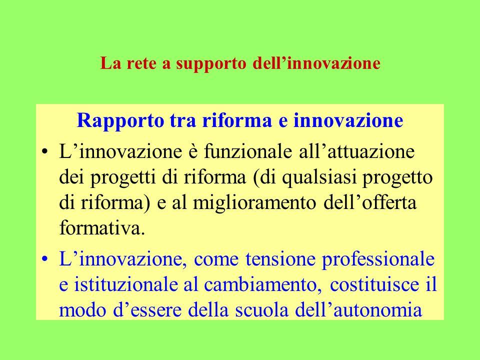 La rete a supporto dellinnovazione Rapporto tra riforma e innovazione Linnovazione è funzionale allattuazione dei progetti di riforma (di qualsiasi pr