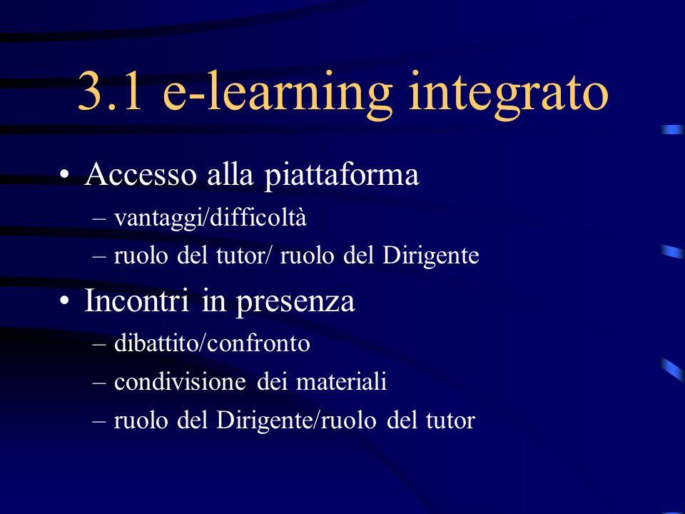 3.1 e-learning integrato Accesso alla piattaforma –vantaggi/difficoltà –ruolo del tutor/ ruolo del Dirigente Incontri in presenza –dibattito/confronto