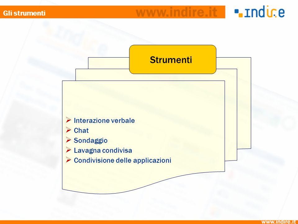 Interazione verbale Chat Sondaggio Lavagna condivisa Condivisione delle applicazioni Strumenti Gli strumenti
