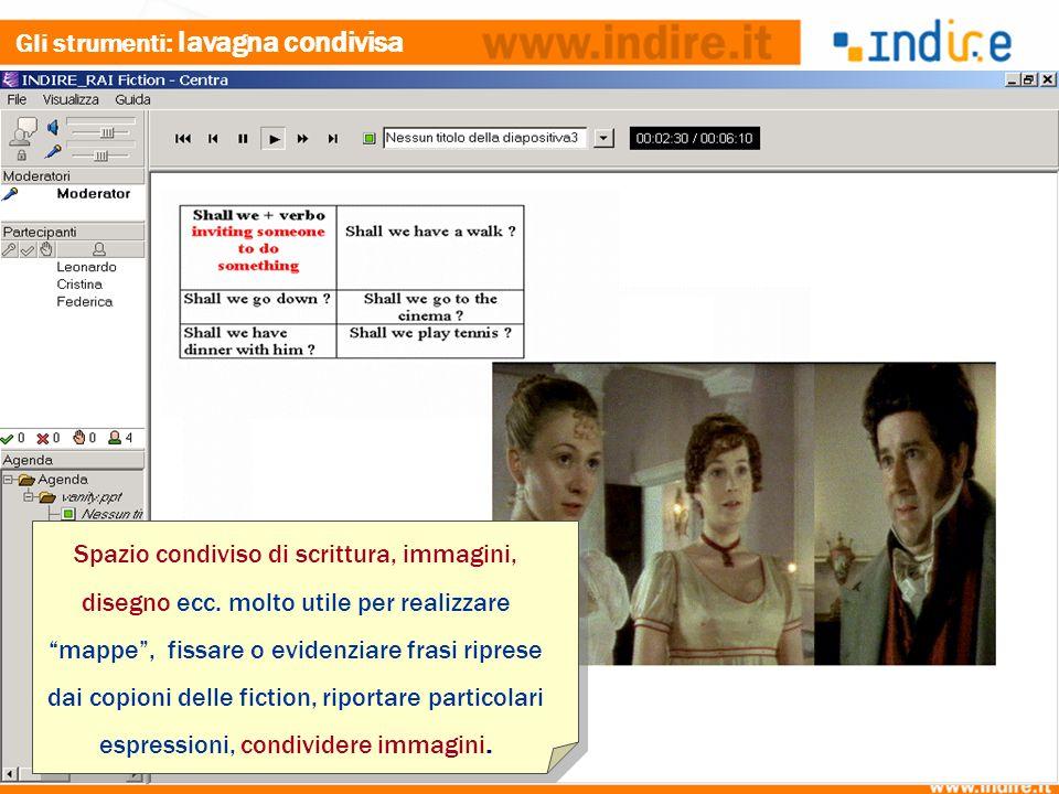 Gli strumenti : lavagna condivisa Spazio condiviso di scrittura, immagini, disegno ecc.