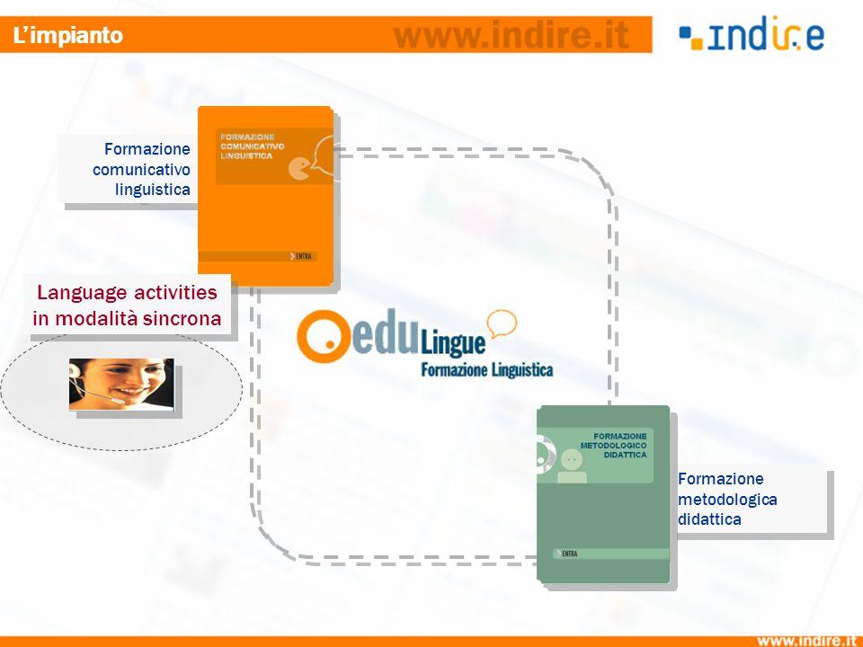 Formazione metodologica didattica Formazione comunicativo linguistica Limpianto Language activities in modalità sincrona