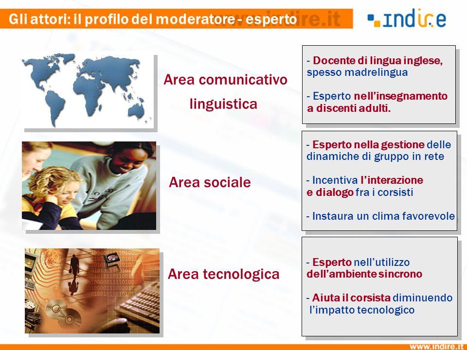 Gli attori: il profilo del moderatore - esperto Area comunicativo linguistica Area sociale Area tecnologica - Docente di lingua inglese, spesso madrelingua - Esperto nellinsegnamento a discenti adulti.