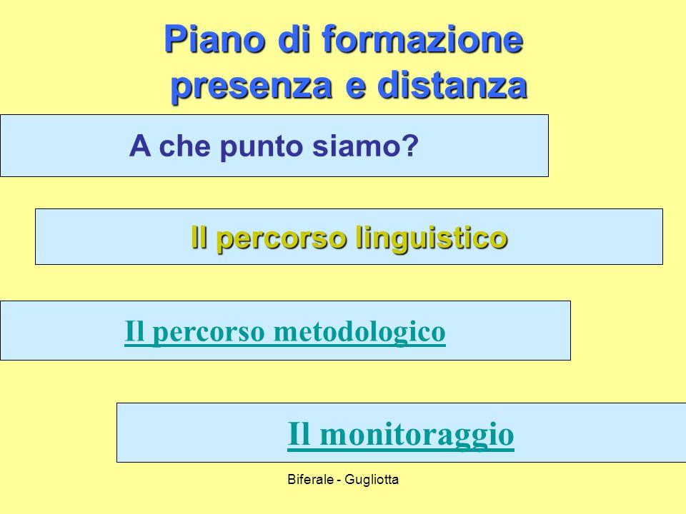 Biferale - Gugliotta A che punto siamo? Il percorso metodologico Piano di formazione presenza e distanza Il percorso linguistico Il monitoraggio
