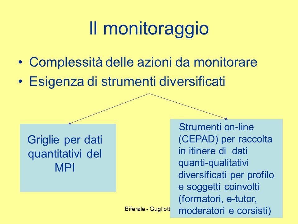 Biferale - Gugliotta Il monitoraggio Complessità delle azioni da monitorare Esigenza di strumenti diversificati Griglie per dati quantitativi del MPI