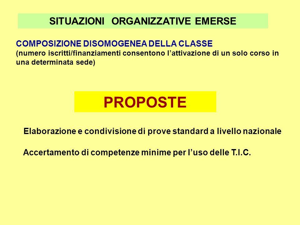 SITUAZIONI ORGANIZZATIVE EMERSE COMPOSIZIONE DISOMOGENEA DELLA CLASSE (numero iscritti/finanziamenti consentono lattivazione di un solo corso in una d