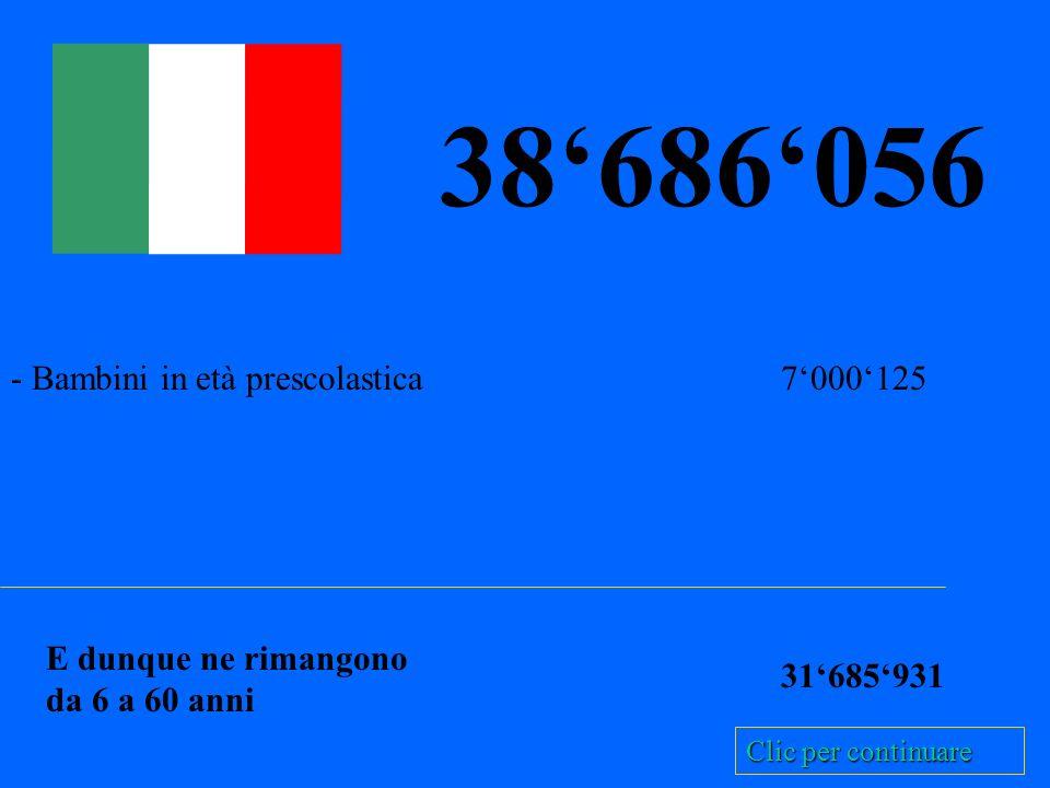 56104087 In totale abitano in Italia - Pensionati17418031 E dunque ne rimangono ancora in età da 0 a 60 anni 38686056 Clic per continuare
