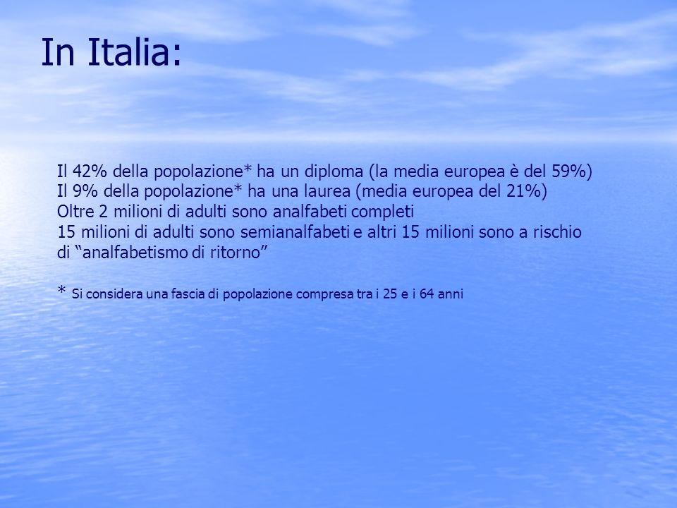 In Italia: Il 42% della popolazione* ha un diploma (la media europea è del 59%) Il 9% della popolazione* ha una laurea (media europea del 21%) Oltre 2 milioni di adulti sono analfabeti completi 15 milioni di adulti sono semianalfabeti e altri 15 milioni sono a rischio di analfabetismo di ritorno * Si considera una fascia di popolazione compresa tra i 25 e i 64 anni
