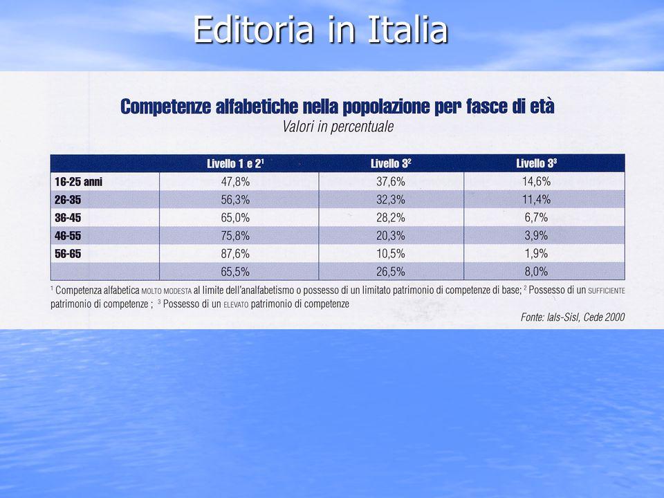 Editoria in Italia