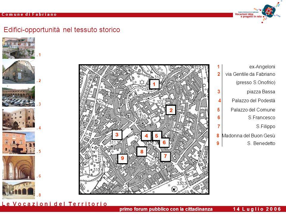 primo forum pubblico con la cittadinanza 1 4 L u g l i o 2 0 0 6 C o m u n e d i F a b r i a n o L e V o c a z i o n i d e l T e r r i t o r i o Edifici-opportunità nel tessuto storico 1 2 3 45 6 7 8 9.