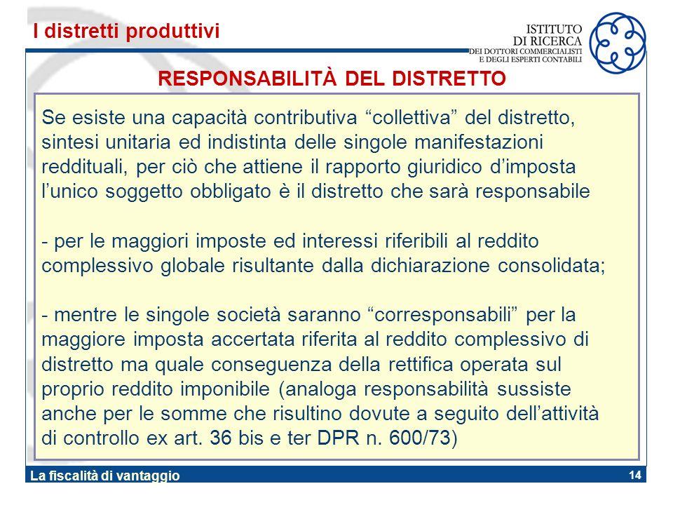 14 La fiscalità di vantaggio RESPONSABILITÀ DEL DISTRETTO I distretti produttivi Se esiste una capacità contributiva collettiva del distretto, sintesi