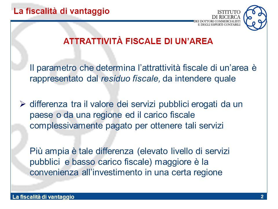 2 La fiscalità di vantaggio Il parametro che determina lattrattività fiscale di unarea è rappresentato dal residuo fiscale, da intendere quale differe