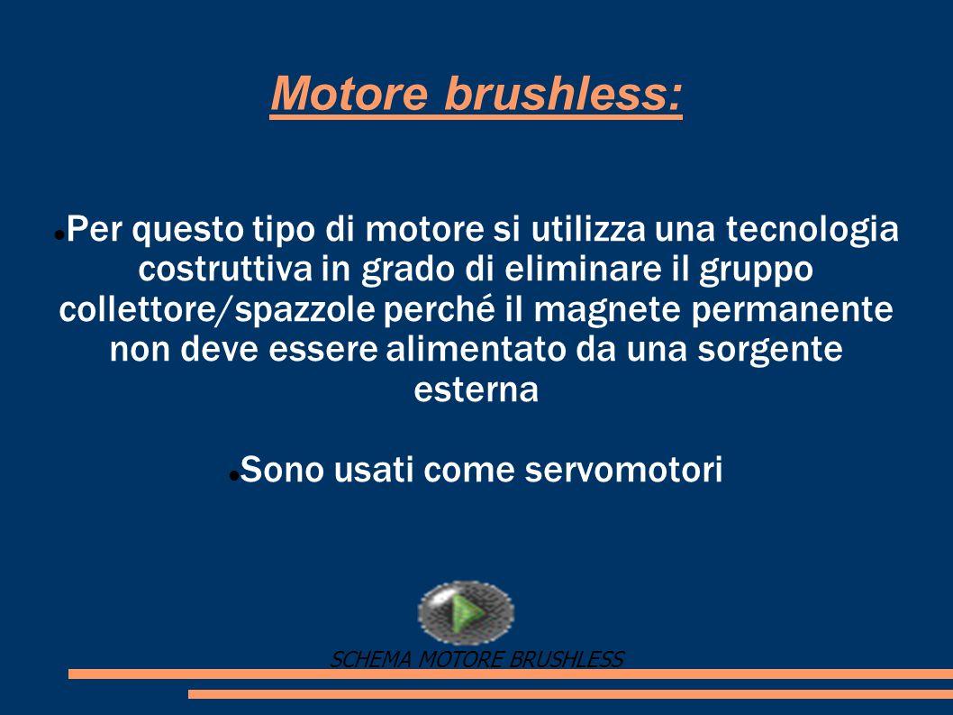 Motore brushless: Per questo tipo di motore si utilizza una tecnologia costruttiva in grado di eliminare il gruppo collettore/spazzole perché il magne