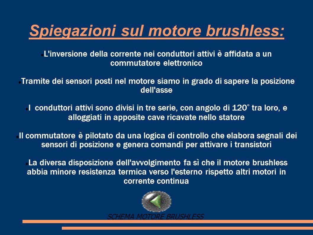 Spiegazioni sul motore brushless: L'inversione della corrente nei conduttori attivi è affidata a un commutatore elettronico Tramite dei sensori posti