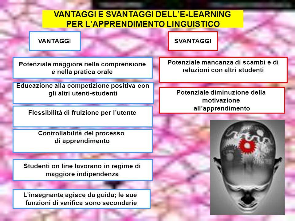 VANTAGGI E SVANTAGGI DELLE-LEARNING PER LAPPRENDIMENTO LINGUISTICO SVANTAGGI Potenziale maggiore nella comprensione e nella pratica orale VANTAGGI Stu