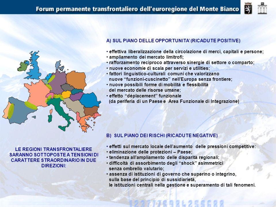 LA DISOCCUPAZIONE LAREA, NEL SUO INSIEME, EVIDENZIA UN TASSO DI DISOCCUPAZIONE MEDIO DELL8,6% SIGNIFICATIVAMENTE INFERIORE AL DATO MEDIO EUROPEO, ITALIANO E FRANCESE.