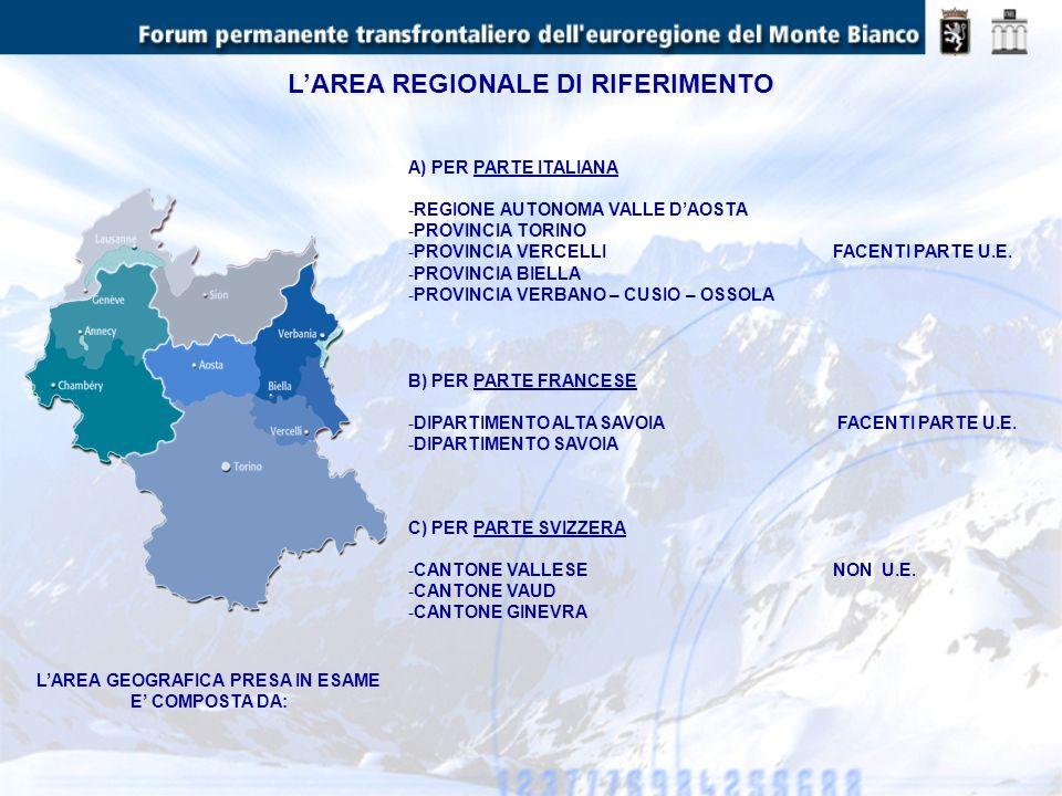 LAREA GEOGRAFICA PRESA IN ESAME E COMPOSTA DA: A) PER PARTE ITALIANA -REGIONE AUTONOMA VALLE DAOSTA -PROVINCIA TORINO -PROVINCIA VERCELLIFACENTI PARTE