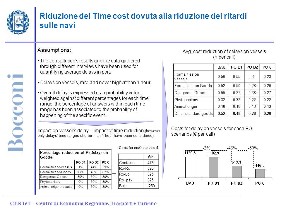 CERTeT – Centro di Economia Regionale, Trasporti e Turismo Assumptions: The consultations results and the data gathered through different interviews h
