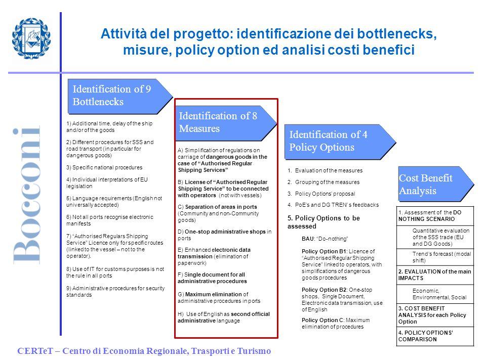 CERTeT – Centro di Economia Regionale, Trasporti e Turismo Attività del progetto: identificazione dei bottlenecks, misure, policy option ed analisi co
