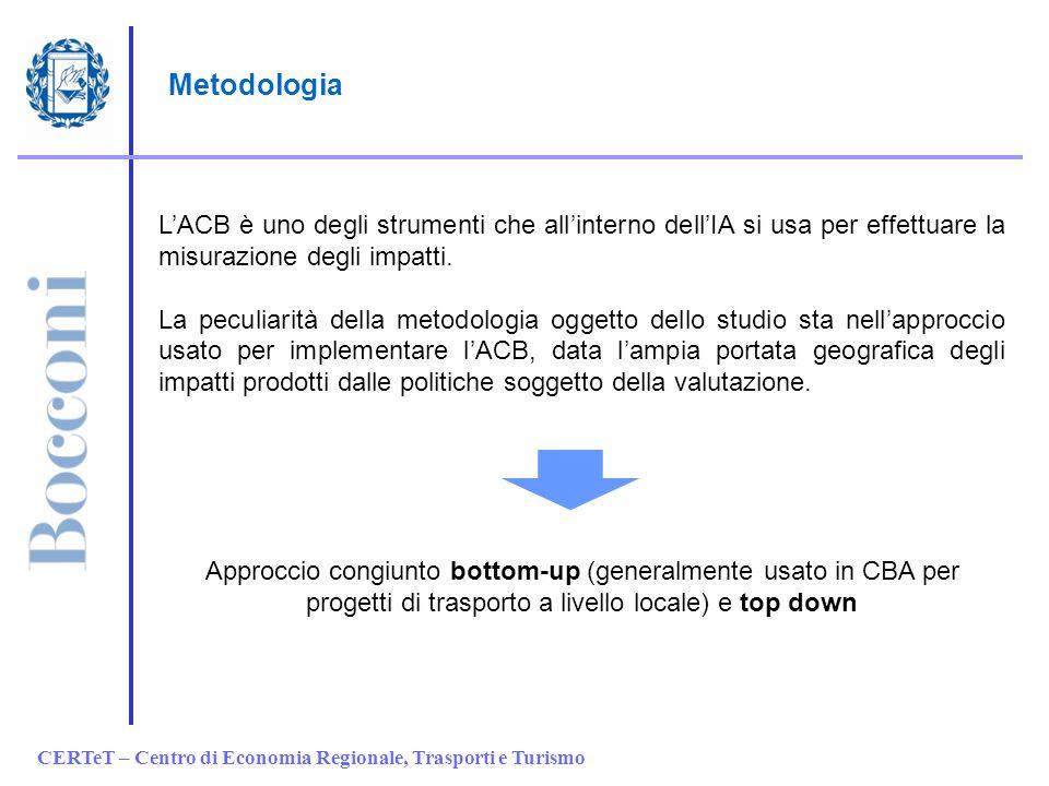 CERTeT – Centro di Economia Regionale, Trasporti e Turismo Metodologia LACB è uno degli strumenti che allinterno dellIA si usa per effettuare la misurazione degli impatti.