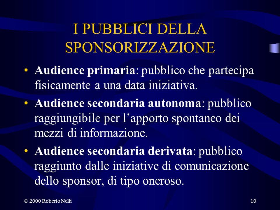 © 2000 Roberto Nelli10 I PUBBLICI DELLA SPONSORIZZAZIONE Audience primaria: pubblico che partecipa fisicamente a una data iniziativa. Audience seconda