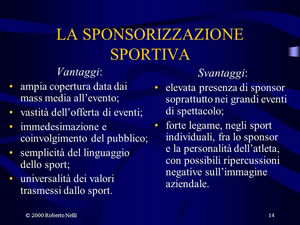 © 2000 Roberto Nelli14 LA SPONSORIZZAZIONE SPORTIVA Vantaggi: ampia copertura data dai mass media allevento; vastità dellofferta di eventi; immedesima