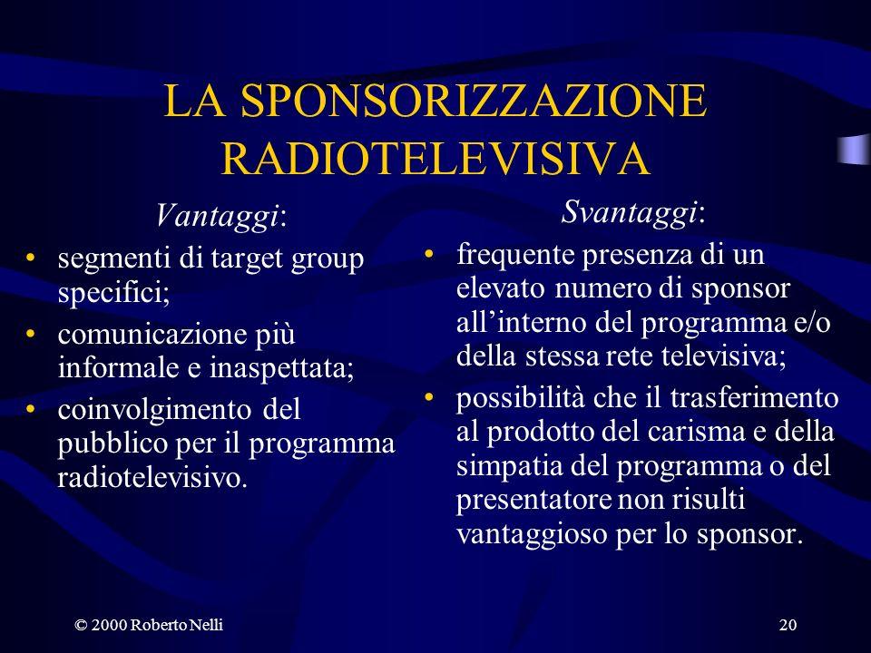 © 2000 Roberto Nelli20 LA SPONSORIZZAZIONE RADIOTELEVISIVA Vantaggi: segmenti di target group specifici; comunicazione più informale e inaspettata; co