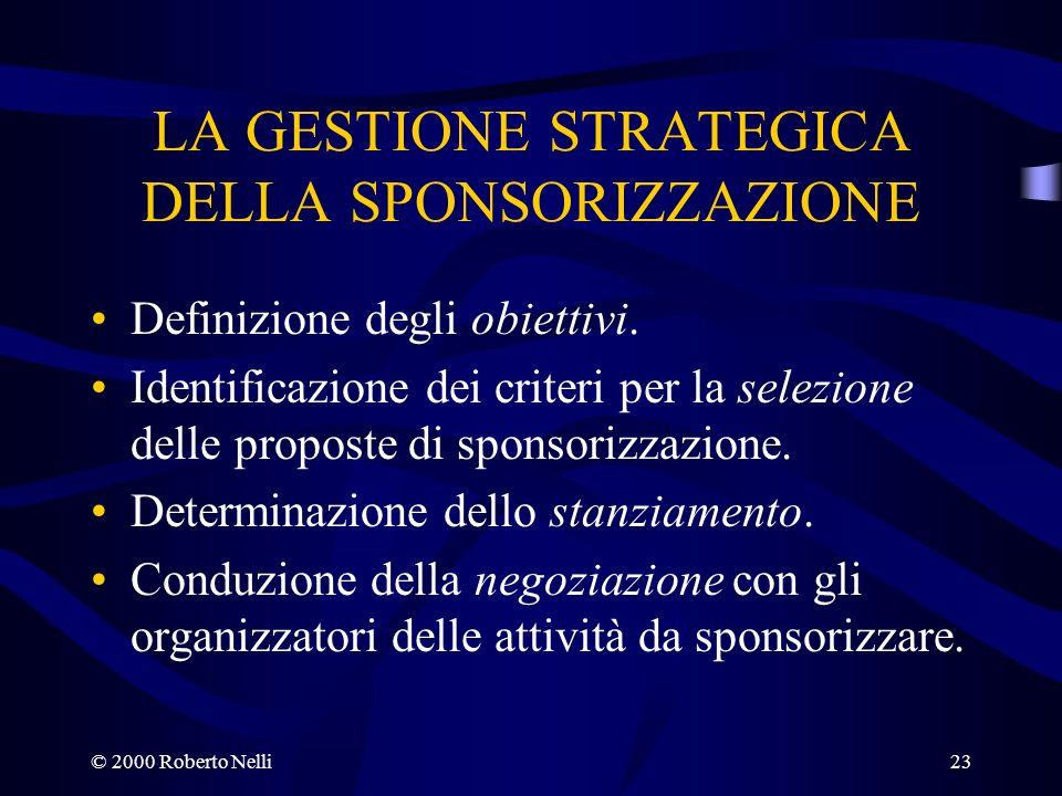 © 2000 Roberto Nelli23 LA GESTIONE STRATEGICA DELLA SPONSORIZZAZIONE Definizione degli obiettivi. Identificazione dei criteri per la selezione delle p