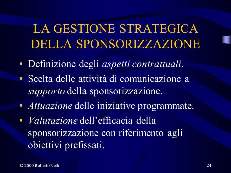 © 2000 Roberto Nelli24 LA GESTIONE STRATEGICA DELLA SPONSORIZZAZIONE Definizione degli aspetti contrattuali. Scelta delle attività di comunicazione a